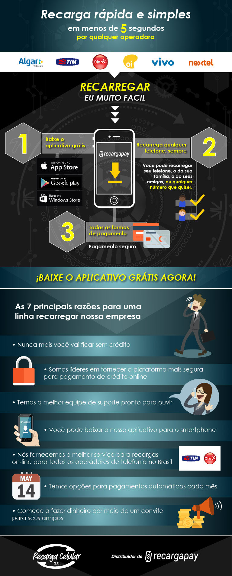 7 principais razões por que nossa plataforma é o melhor em todo o Brasil.