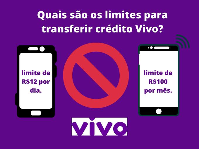 Quais são os limites para transferir crédito Vivo_