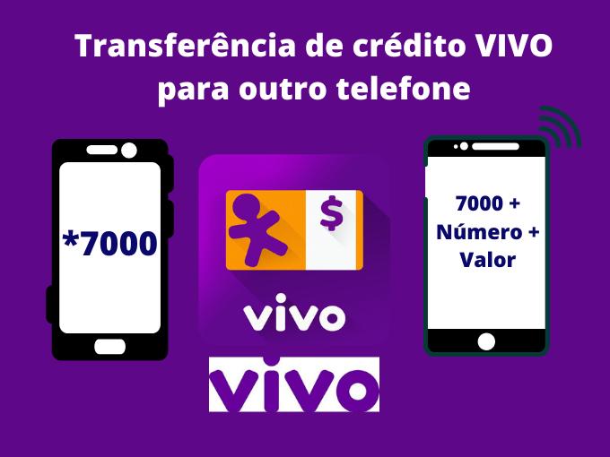 Transferir credito Vivo para outro telefone