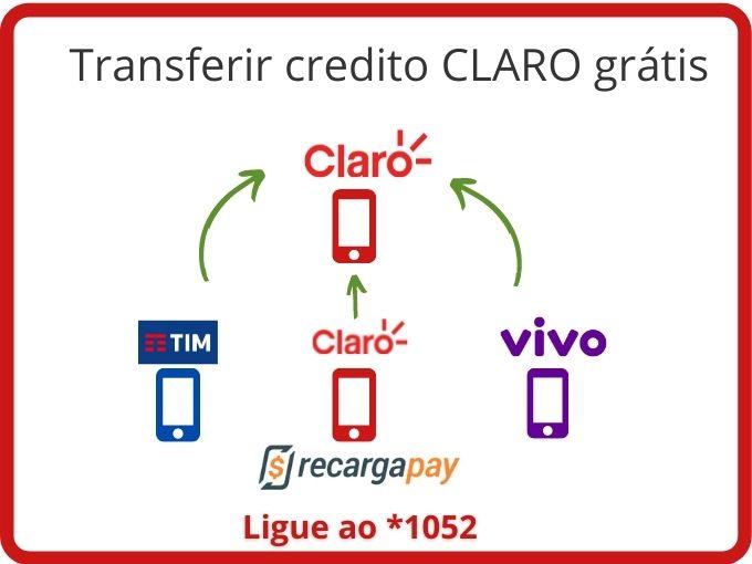 transferir credito claro